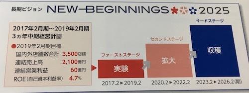 吉野家HD 2025年に向けた長期ビジョン