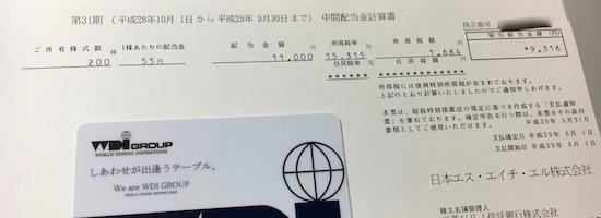 日本エス・エイチ・エル 2017年9月期 中間配当金