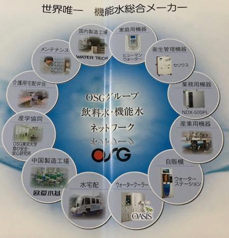 OSGコーポレーション 世界唯一 機能水総合メーカー