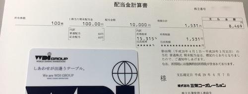 三栄コーポレーション 期末の配当金