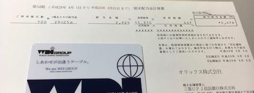 オリックス 2017年3月期 期末配当金