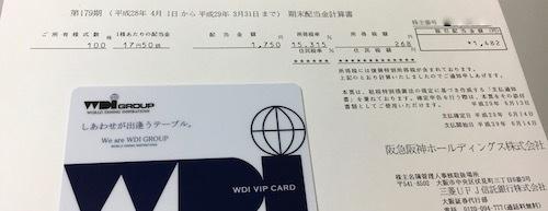阪急阪神ホールディングス 2017年3月期 期末配当金