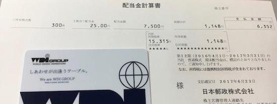 日本郵政 2017年3月期 期末配当金