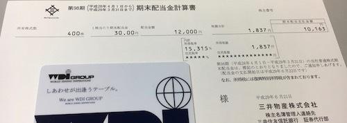 三井物産 2017年3月期 期末配当金