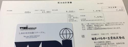 日本バルカー工業 2017年3月期 期末配当金