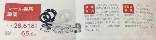 日本バルカー工業 シール製品事業