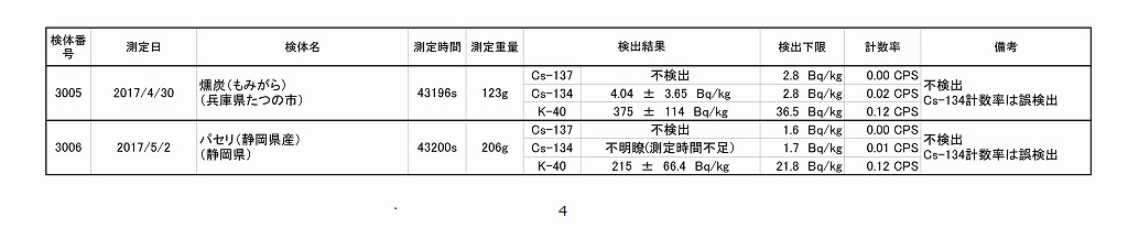 2017年4月測定結果一覧_04