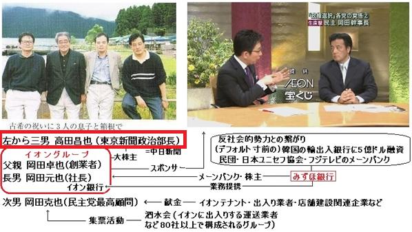 東京新聞と岡田克也
