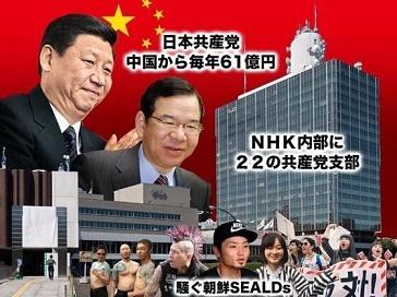 日本共産党から毎年シナに61億円