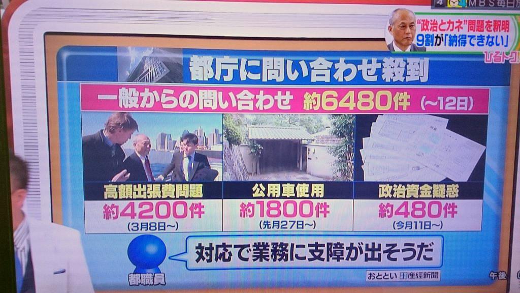 TBSひるおび捏造編集報道