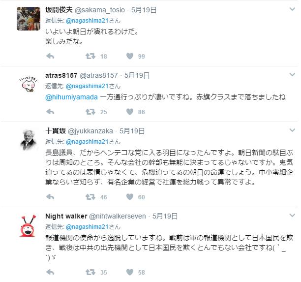 ミン死党長島昭久「チョウニチ新聞が社運をかけて倒閣運動する」2