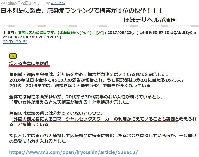 日本列島に激震、感染症ランキングで梅毒が1位の快挙!!! ほぼデリヘルが原因