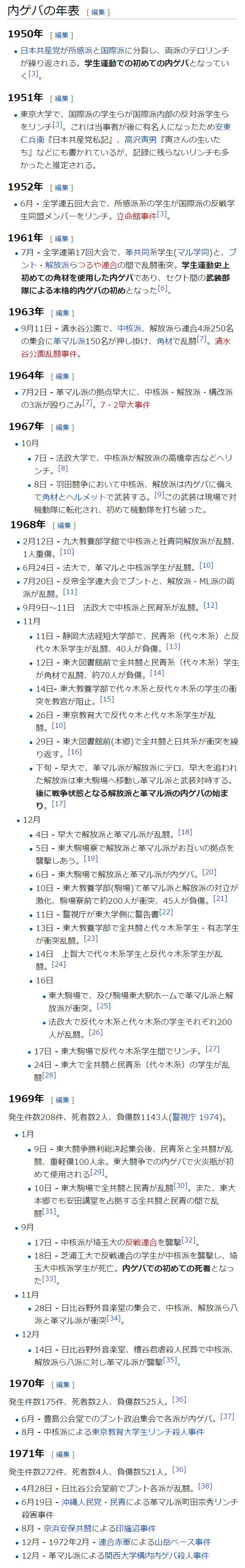 内ゲバの年表1