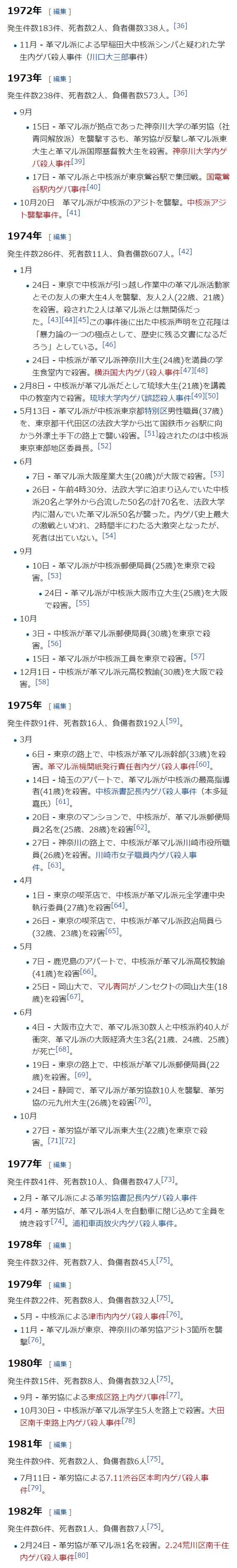 内ゲバの年表2