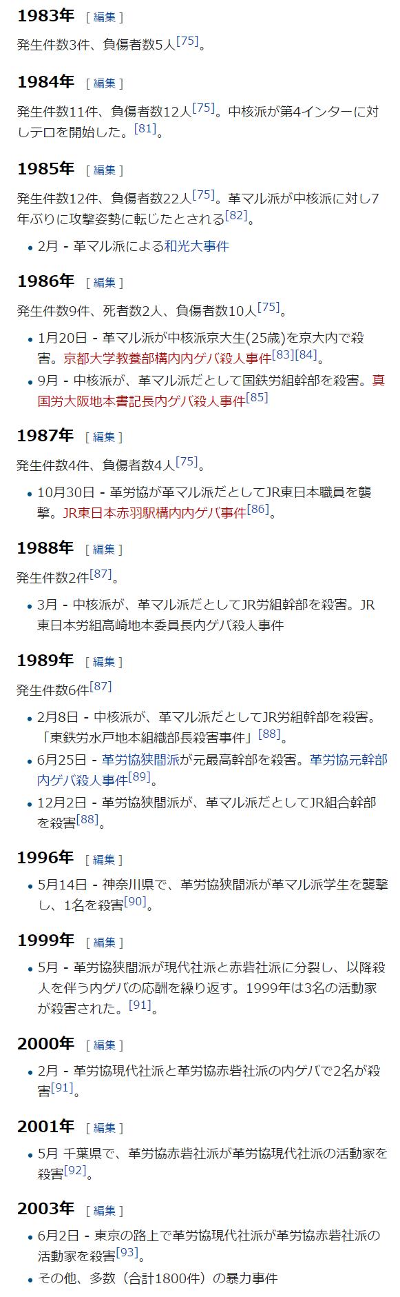 内ゲバの年表3