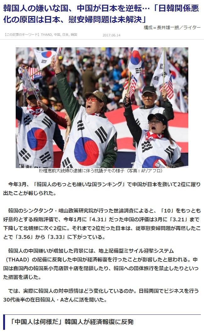 韓国人の嫌いな国、中国が日本を逆転