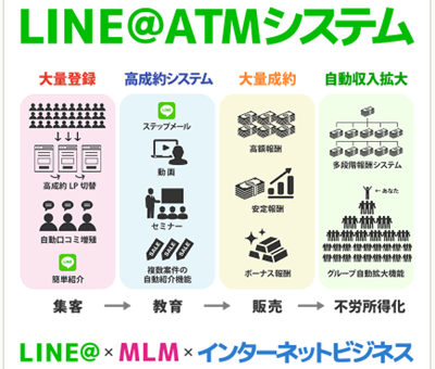 LINE@ATMシステム8
