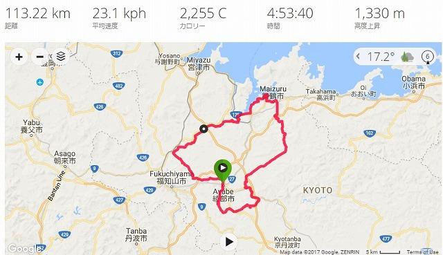 グランフォンド京都コース