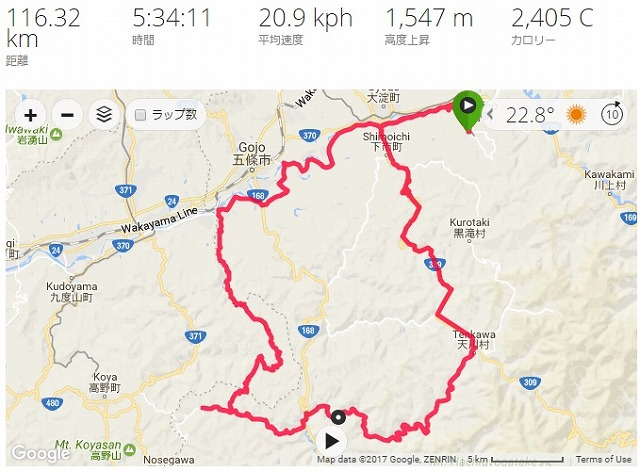 山岳グランフォンド2017ロングの半分