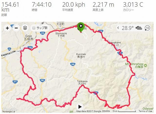 山岳グランフォンド吉野