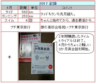 201704_月報