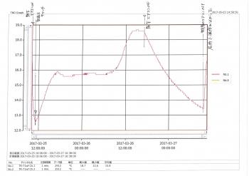 MX-3610FN_20170503_150701_001.jpg