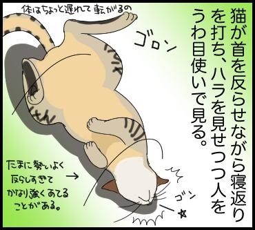 主従逆転!?2