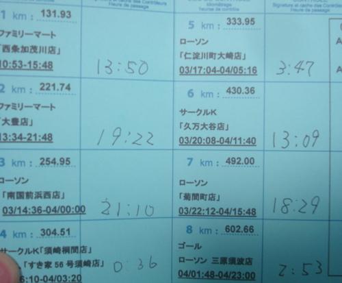 1 ブルベカードの結果 DSC01418