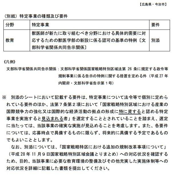 20170112国家戦略特別区域会議今治市 分科会 資料5 広島県・今治市国家戦略特別区域会議 構成員公募要項 (5)