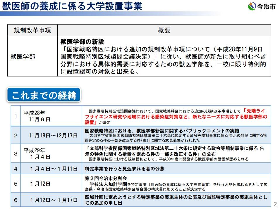 20170120 愛知県(第4回)・広島県・今治市(第3回)合同区域会議 資料2広島県・今治市提出資料 (1)