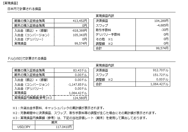 FX損益2016 2