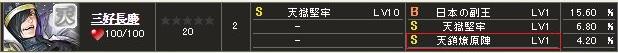天覇 三好s