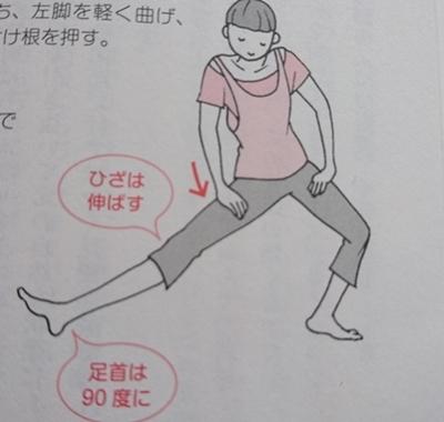 大腿骨の引き抜き