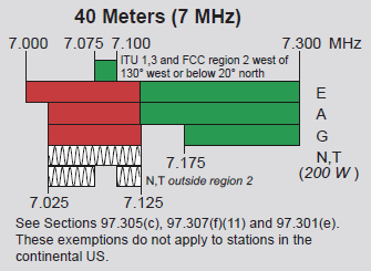 7MHz.png