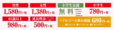 カッパ寿司2