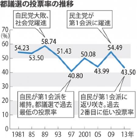 TOKYO-Togisen-Touhyou%