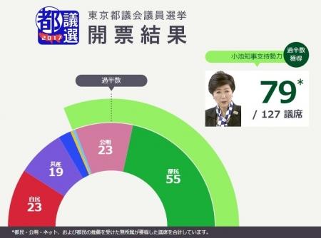 NHK_20170703_Togisen-01m.jpg