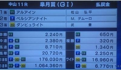 日本ダービー4