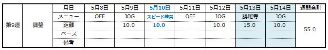 PLAN20170508-0514