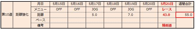 PLAN20170515-20170521-2