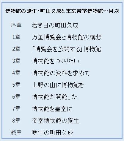 関秀夫著「博物館の誕生~町田久成と東京帝室博物館」~目次