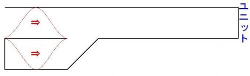 ちょっと前のブログの修正(共鳴管で共鳴管の癖を取る方法関連で)