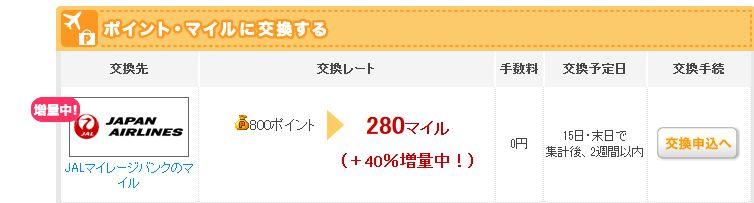 ちょびリッチ_exchange