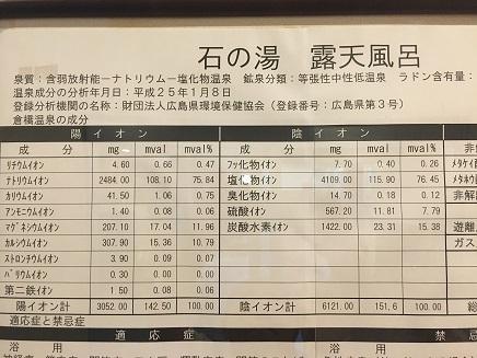 6012017 桂浜温泉S4