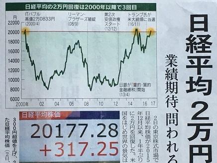 6032017 日経2万越えS