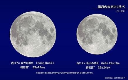 6092017 最小の満月S1