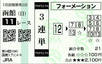 函館SS馬券2
