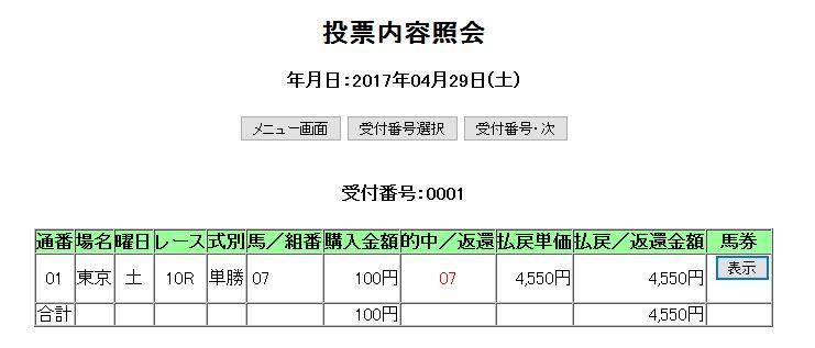 2017年4月29日東京10R春光S 4,550円 02