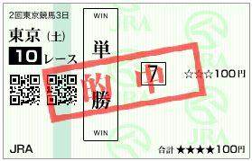 2017年4月29日東京10R春光S 4,550円