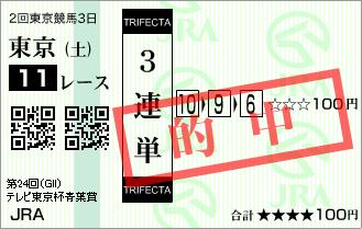 青葉賞_的中3